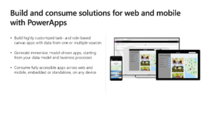 The Strength of PowerApps: Accelerate your business with