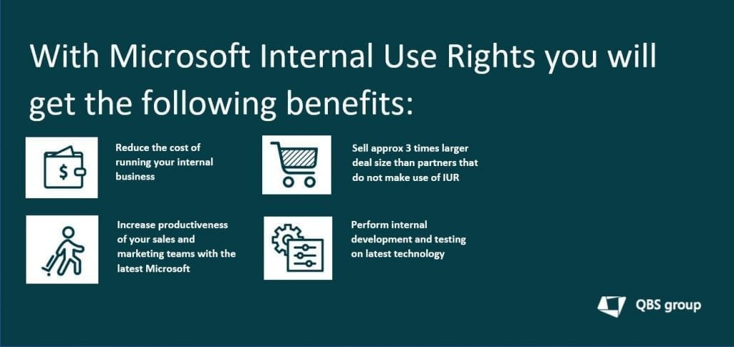 Internal Use Rights