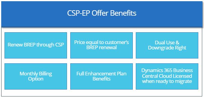 Microsoft Dynamics Enhancement Plan To CSP