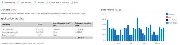 HELP! My Application Insights EXPLODES!