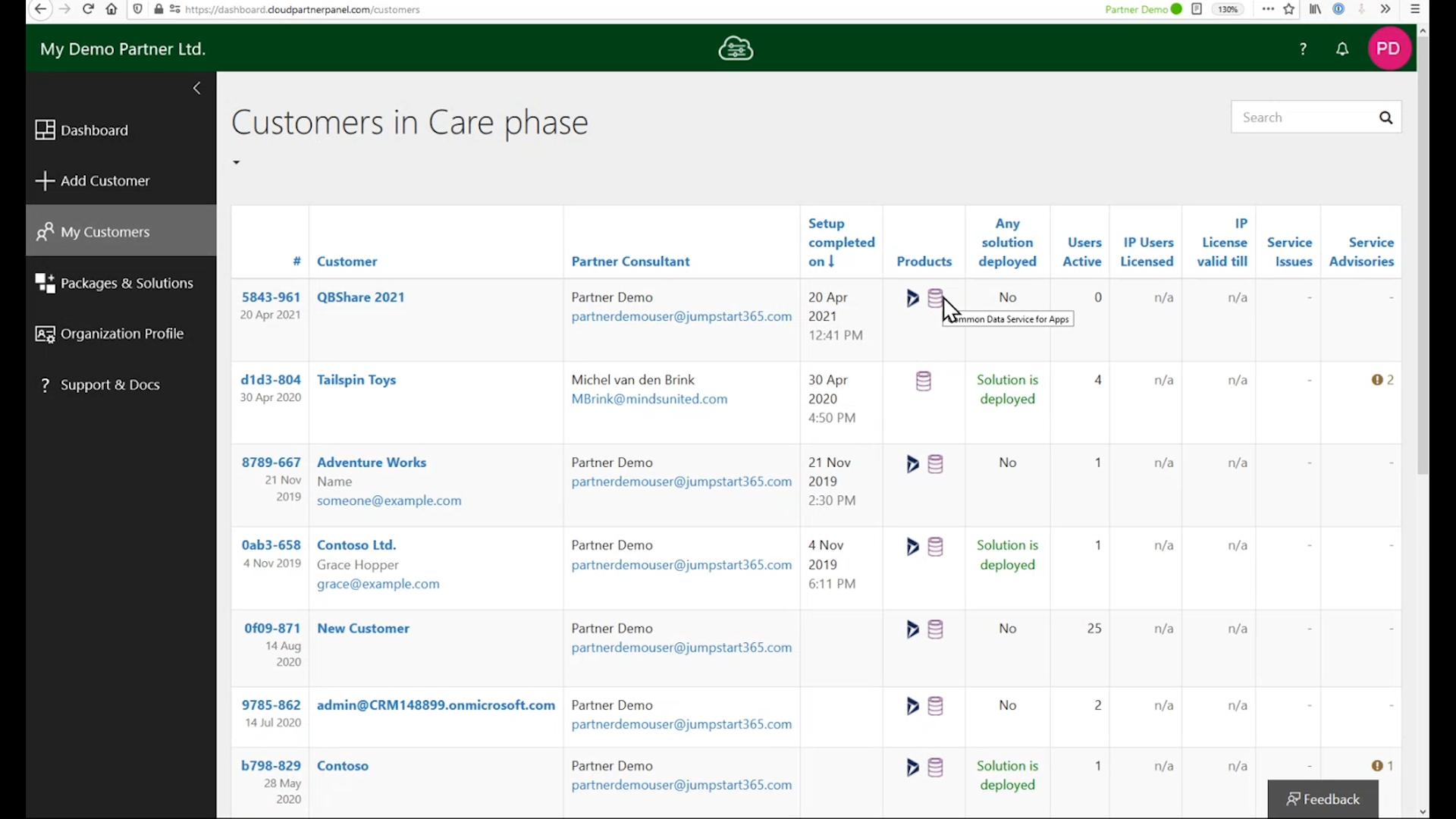 Cloud Partner Panel – Partner management software voor Microsoft Dynamics 365 en Power Apps - Update